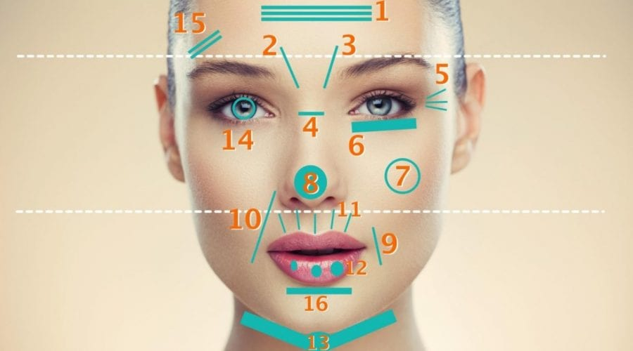 Face Reading –  A Detailed Insight into its Working